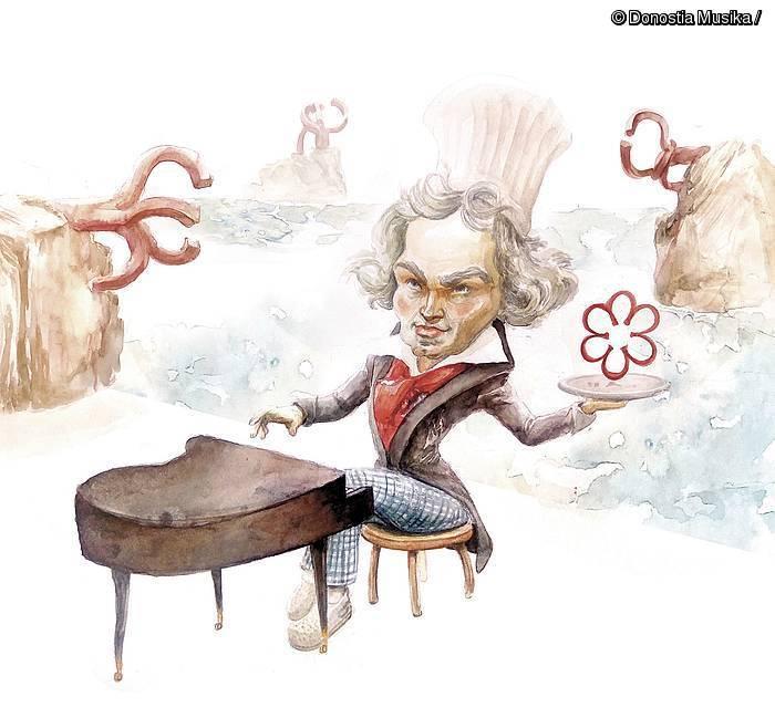 Musika bidezko bonboiak